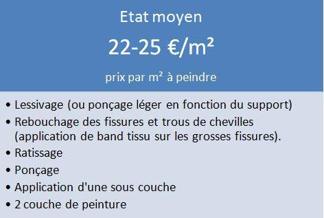 Prix-peinture-m--Paris-em